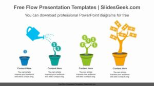 Dollar-plant-growth-PowerPoint-Diagram-Template Feature Image