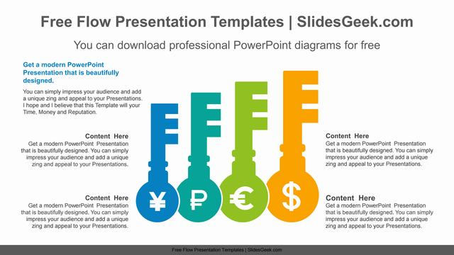 Increasing-Size-Key-PPT-Diagram feature image