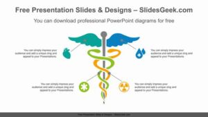 Medical-Logo-PowerPoint-Diagram feature image 2