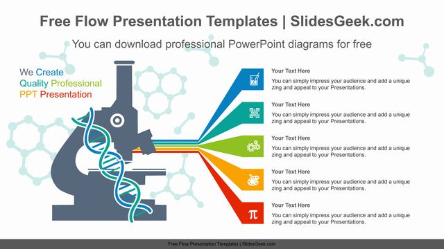 Microscope-Banner-PowerPoint-Diagram Feature image