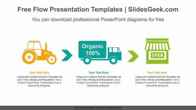 Organic-Food-Flow-PowerPoint-Diagram Feature image