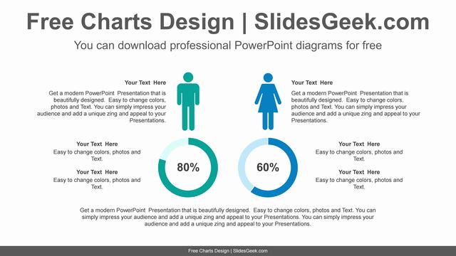 Comparative-donut-chart-PowerPoint-Diagram-Template feature image