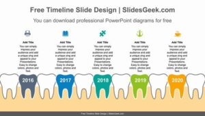 Dental-related-PowerPoint-Diagram feature image