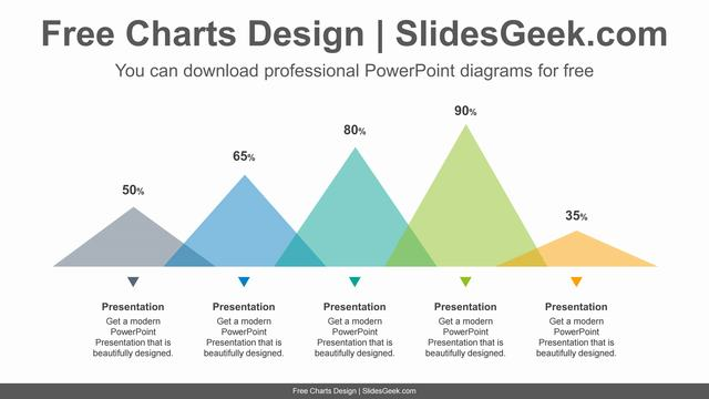 Flat-triangle-chart-PowerPoint-Diagram-Template feature image
