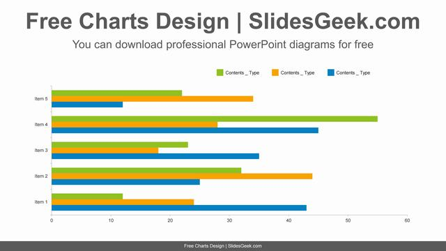 Full-clustered-bar-chart-PowerPoint-Diagram-Template feature image