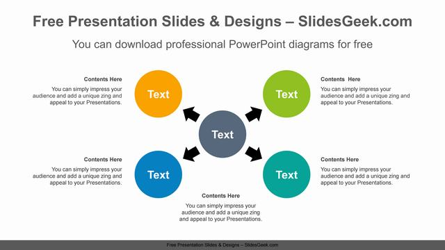 Radial-Four-Circles-PowerPoint-Diagram feature image