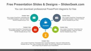 Spread-5-circle-PowerPoint-Diagram-Template feature image