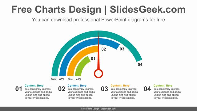 Instrument-panel-chart-PowerPoint-Diagram-Template feature image